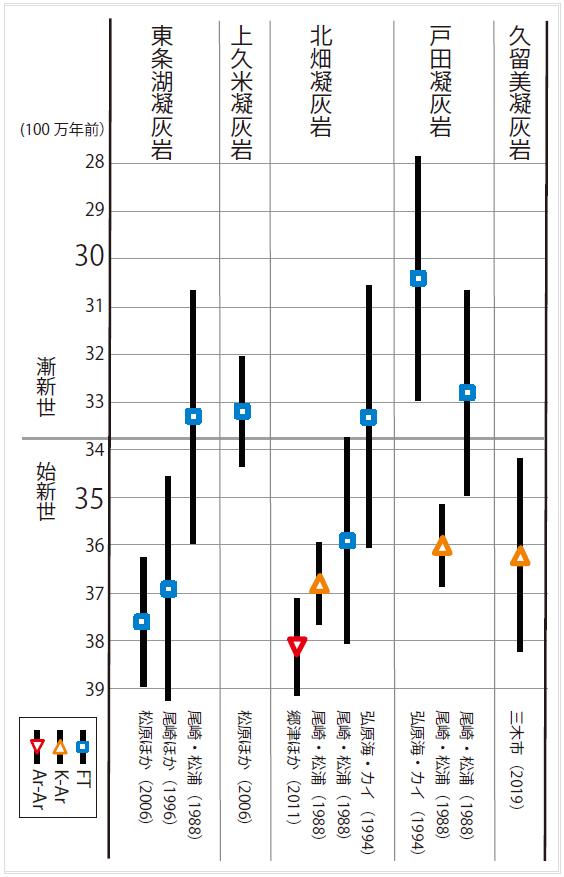 https://www.hitohaku.jp/publication/30thanniv_18-fig2.png
